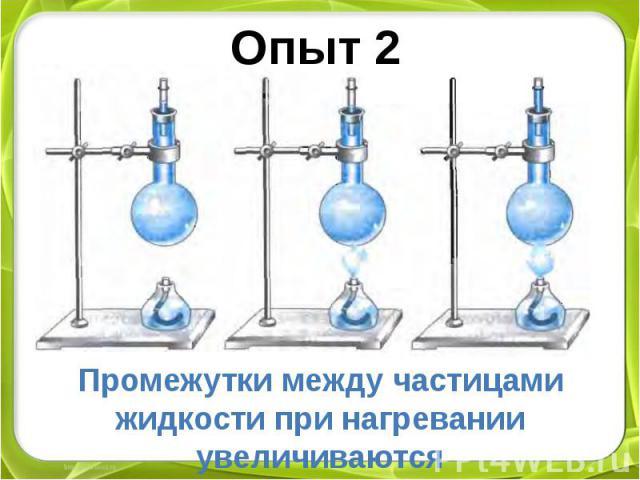 Опыт 2Промежутки между частицами жидкости при нагревании увеличиваются