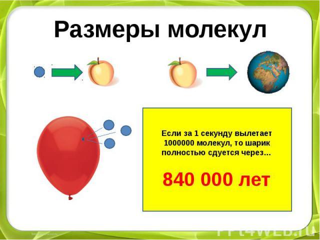 Размеры молекулЕсли за 1 секунду вылетает 1000000 молекул, то шарик полностью сдуется через…840 000 лет