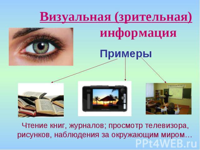 Визуальная (зрительная) информацияПримеры Чтение книг, журналов; просмотр телевизора, рисунков, наблюдения за окружающим миром…