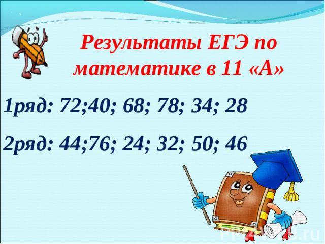 Результаты ЕГЭ по математике в 11 «А»1ряд: 72;40; 68; 78; 34; 282ряд: 44;76; 24; 32; 50; 46