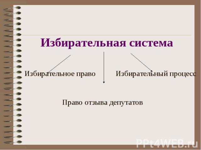 Избирательная система Избирательное право Избирательный процесс Право отзыва депутатов