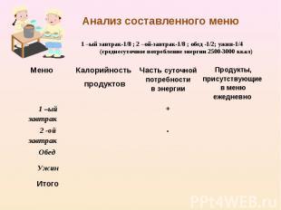 Анализ составленного меню1 –ый завтрак-1/8 ; 2 –ой-завтрак-1/8 ; обед -1/2; ужин