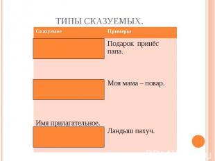 Типы сказуемых.