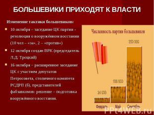 БОЛЬШЕВИКИ ПРИХОДЯТ К ВЛАСТИ Изменение тактики большевиков:10 октября – заседани