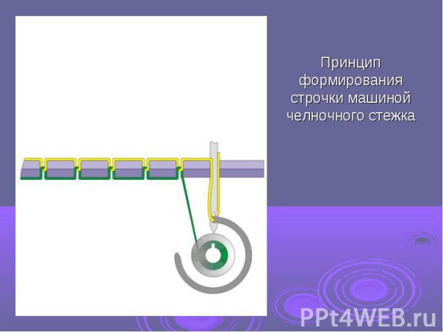 Принцип формирования строчки машиной челночного стежка
