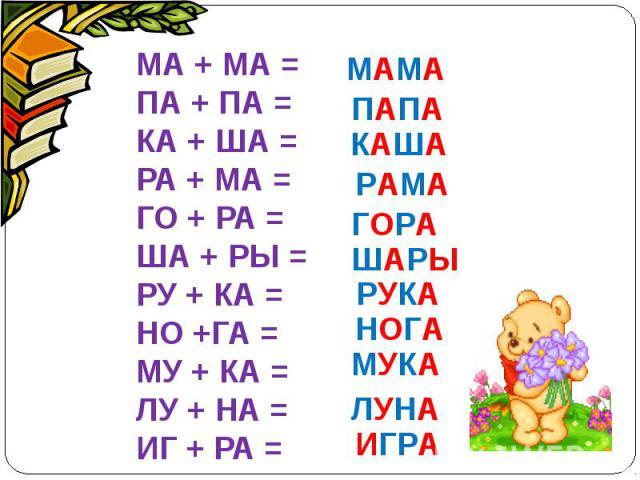 МА + МА =ПА + ПА =КА + ША =РА + МА =ГО + РА =ША + РЫ =РУ + КА =НО +ГА =МУ + КА =ЛУ + НА =ИГ + РА =