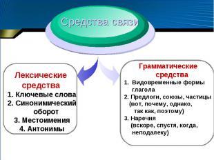 Средства связиЛексические средства 1. Ключевые слова 2. Синонимический оборот 3.
