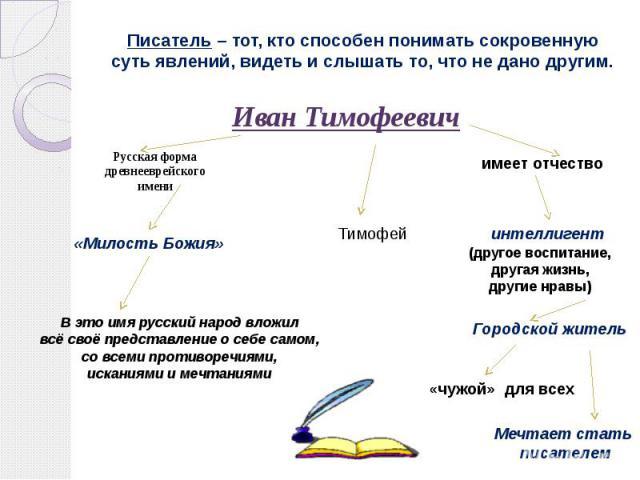 Писатель – тот, кто способен понимать сокровенную суть явлений, видеть и слышать то, что не дано другим. Иван Тимофеевич