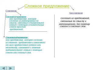 Сложное предложениеСоюзное Сложносочиненное- это предложение, которое состоит из