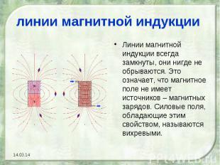 линии магнитной индукции Линии магнитной индукции всегда замкнуты, они нигде не