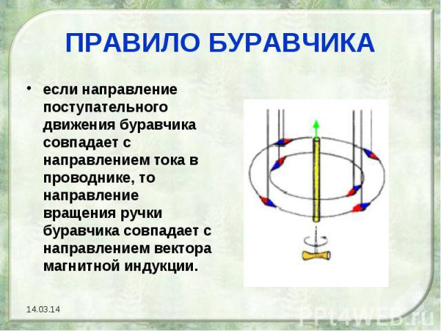 ПРАВИЛО БУРАВЧИКАесли направление поступательного движения буравчика совпадает с направлением тока в проводнике, то направление вращения ручки буравчика совпадает с направлением вектора магнитной индукции.