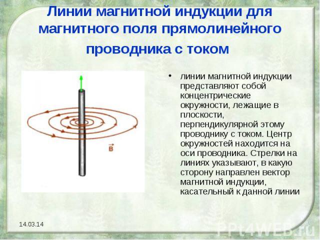 Линии магнитной индукции для магнитного поля прямолинейного проводника с током линии магнитной индукции представляют собой концентрические окружности, лежащие в плоскости, перпендикулярной этому проводнику с током. Центр окружностей находится на оси…