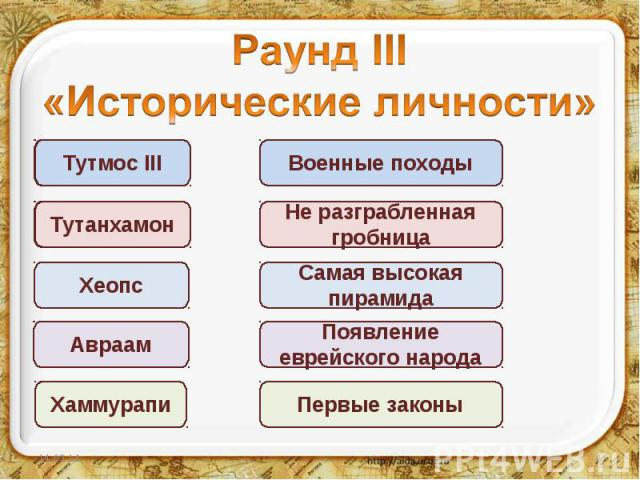 Раунд III«Исторические личности»