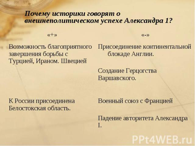 Почему историки говорят о внешнеполитическом успехе Александра 1?