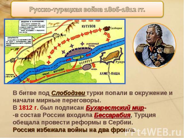 Русско-турецкая война 1806-1812 гг.В битве под Слободзеи турки попали в окружение и начали мирные переговоры.В 1812 г. был подписан Бухарестский мир--в состав России входила Бессарабия, Турция обещала провести реформы в Сербии. Россия избежала войны…
