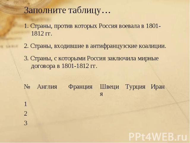 Заполните таблицу…1. Страны, против которых Россия воевала в 1801-1812 гг.2. Страны, входившие в антифранцузские коалиции.3. Страны, с которыми Россия заключила мирные договора в 1801-1812 гг.