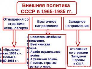 Внешняя политика СССР в 1965-1985 гг.Отношения состранами«соц. лагеря»1. «Пражск