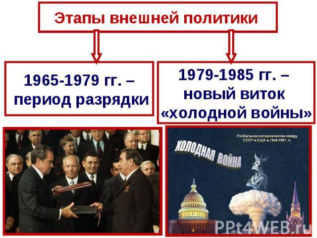 Этапы внешней политики 1965-1979 гг. – период разрядки1979-1985 гг. – новый виток «холодной войны»