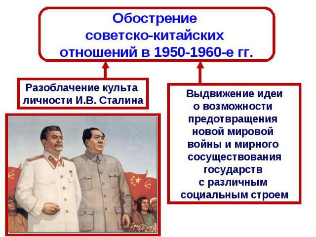 Обострение советско-китайских отношений в 1950-1960-е гг.Разоблачение культа личности И.В. СталинаВыдвижение идеио возможности предотвращения новой мировой войны и мирного сосуществованиягосударств с различным социальным строем