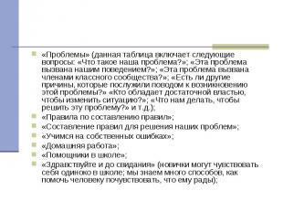 «Проблемы» (данная таблица включает следующие вопросы: «Что такое наша проблема?