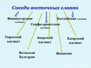 Соседи восточных славянФинноугорские племенаСкифосарматские племенаБалтийские пл