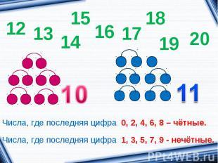 Числа, где последняя цифра 0, 2, 4, 6, 8 – чётные.Числа, где последняя цифра 1,