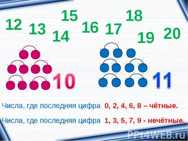 Числа, где последняя цифра 0, 2, 4, 6, 8 – чётные.Числа, где последняя цифра 1, 3, 5, 7, 9 - нечётные.