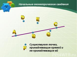 Начальные геометрические сведенияСуществуют точки, принадлежащие прямой и не при