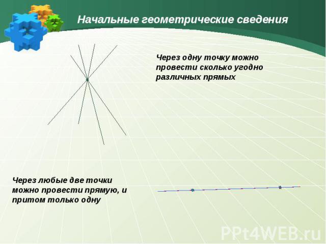 Начальные геометрические сведенияЧерез одну точку можно провести сколько угодно различных прямых Через любые две точки можно провести прямую, и притом только одну