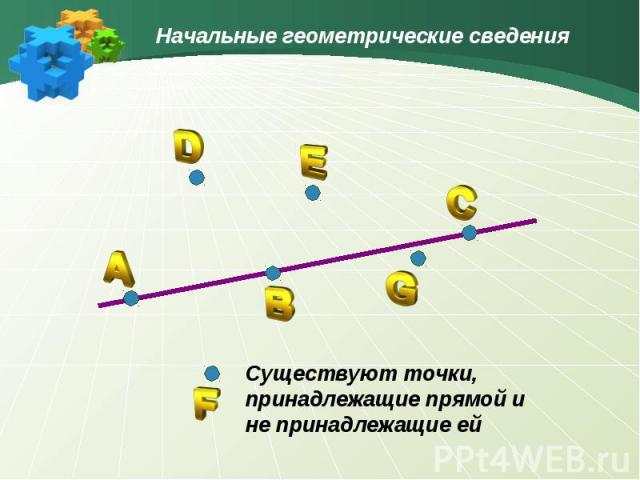 Начальные геометрические сведенияСуществуют точки, принадлежащие прямой и не принадлежащие ей