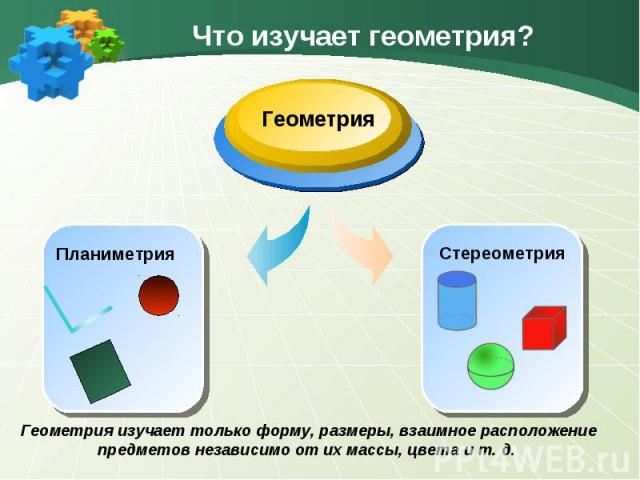 Что изучает геометрия?Геометрия изучает только форму, размеры, взаимное расположение предметов независимо от их массы, цвета и т. д.