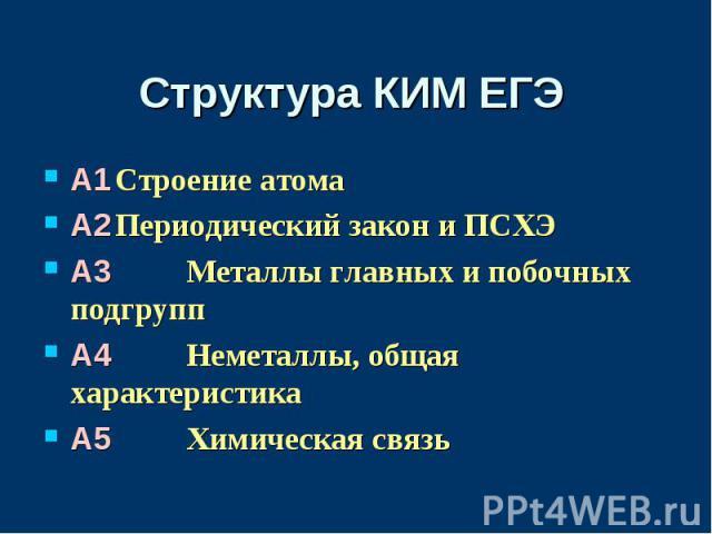 Структура КИМ ЕГЭA1Строение атомаA2Периодический закон и ПСХЭA3 Металлы главных и побочных подгруппA4 Неметаллы, общая характеристикаA5 Химическая связь