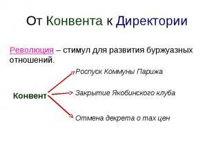 От Конвента к ДиректорииРеволюция – стимул для развития буржуазных отношений.Кон