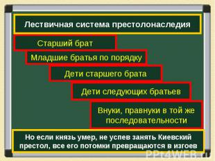 Лествичная система престолонаследияНо если князь умер, не успев занять Киевский