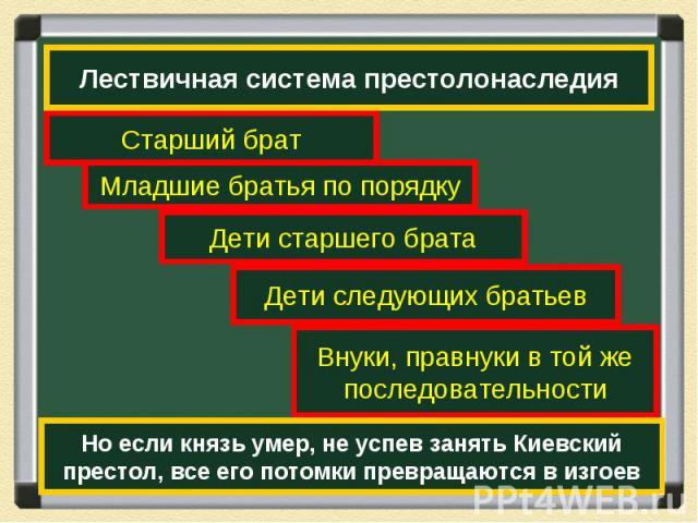 Лествичная система престолонаследияНо если князь умер, не успев занять Киевский престол, все его потомки превращаются в изгоев