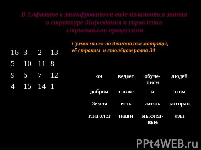 В Алфавите в зашифрованном виде излагаются знания о структуре Мироздания и управления социальными процессамиСумма чисел по диагоналям матрицы, её строкам и столбцам равна 34