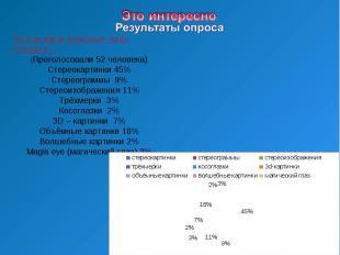 Это интересноРезультаты опроса Вы или ваши знакомые чаще говорите…(Проголосовали