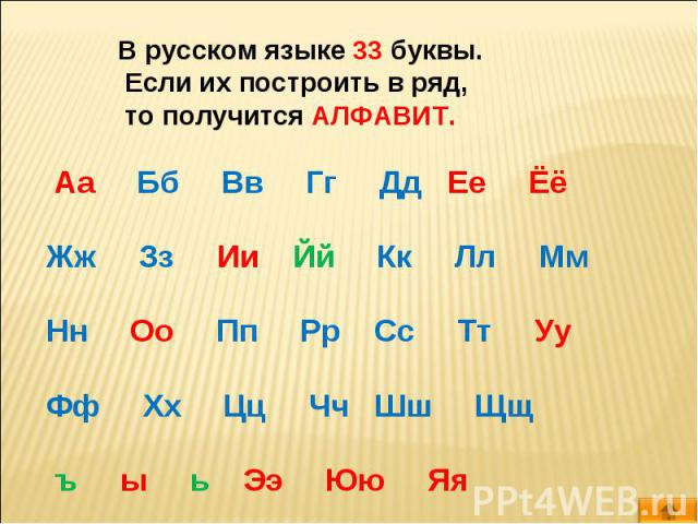 В русском языке 33 буквы. Если их построить в ряд, то получится АЛФАВИТ. Аа Бб Вв Гг Дд Ее Ёё Жж Зз Ии Йй Кк Лл Мм Нн Оо Пп Рр Сс Тт Уу Фф Хх Цц Чч Шш Щщ ъ ы ь Ээ Юю Яя