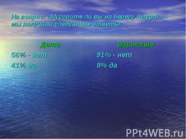 На вопрос: «Мусорите ли вы на берегу Амура?» - мы получили следующие ответы:Дети56% - нет41% даВзрослые91% - нет9% да
