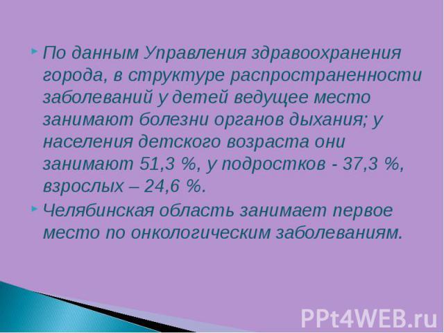 По данным Управления здравоохранения города, в структуре распространенности заболеваний у детей ведущее место занимают болезни органов дыхания; у населения детского возраста они занимают 51,3 %, у подростков - 37,3 %, взрослых – 24,6 %. Челябинская …