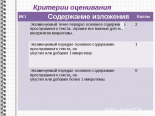 Критерии оценивания изложения