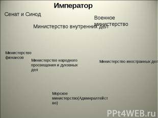 ИмператорМинистерство внутренних делМинистерство народного просвещения и духовны