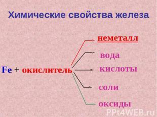 Химические свойства железаFe + окислитель