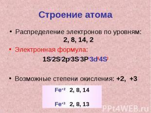 Строение атомаРаспределение электронов по уровням: 2, 8, 14, 2Электронная формул
