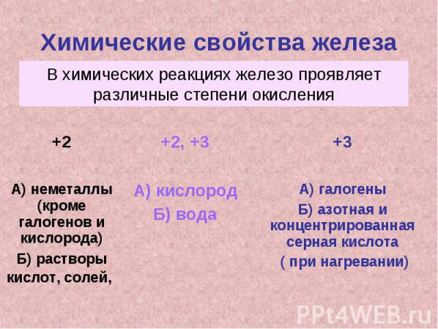 Химические свойства железаВ химических реакциях железо проявляет различные степени окисления