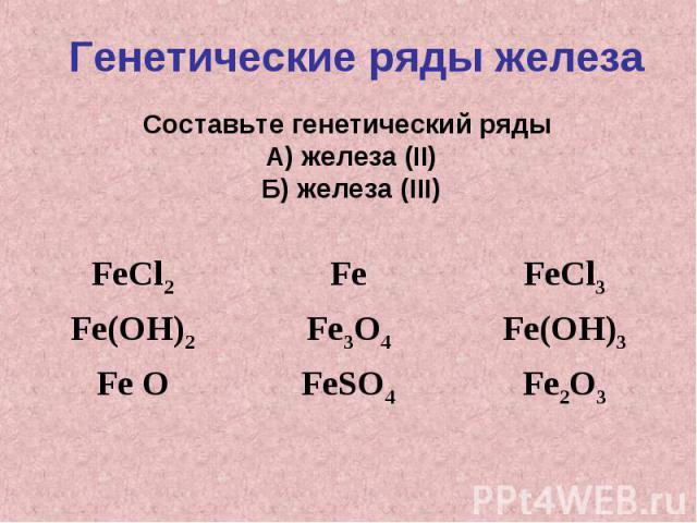 Генетические ряды железа Составьте генетический ряды А) железа (II)Б) железа (III)