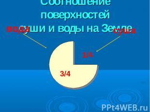 Соотношение поверхностейсуши и воды на Земле