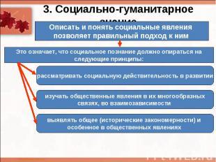 3. Социально-гуманитарное знаниеОписать и понять социальные явления позволяет пр