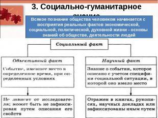3. Социально-гуманитарное знаниеВсякое познание общества человеком начинается с