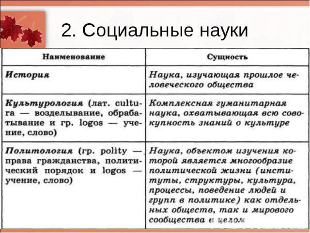 2. Социальные науки